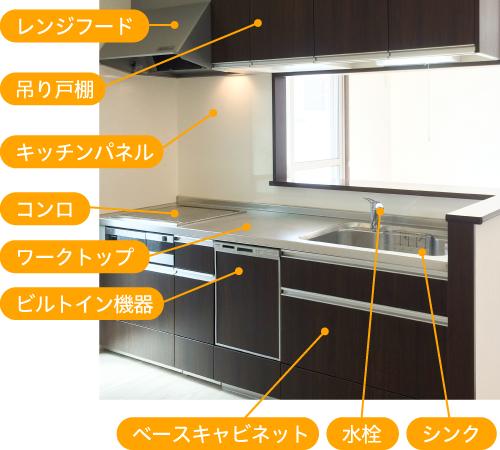 高機能キッチンとは